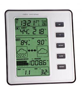 Estación meteorológica 35.1077